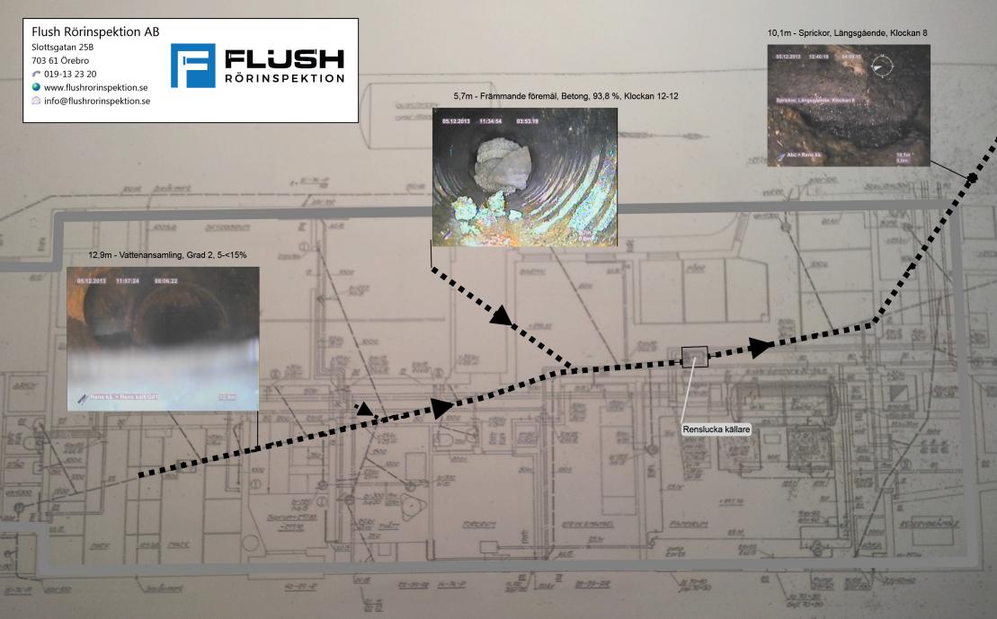 Kartering rör – Flush Rörinspektion Örebro